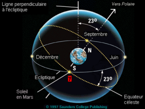 Le Serpentaire ou Ophiuchus