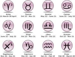 signes_zodiaque