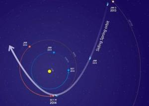 comete-siding_spring
